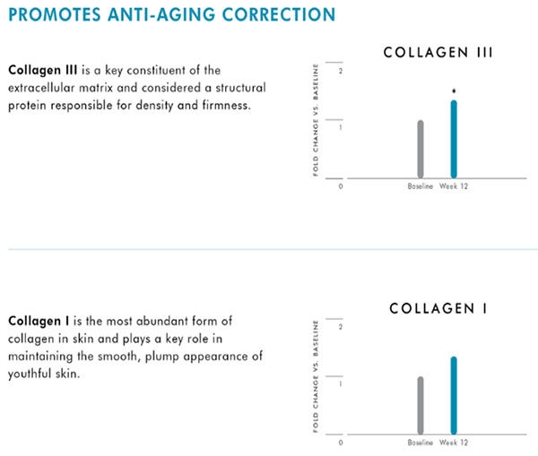 PRMOTES-ANTIAGEING-PROTECTION